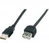 Кабель USB удлинитель Sven 1.8 m
